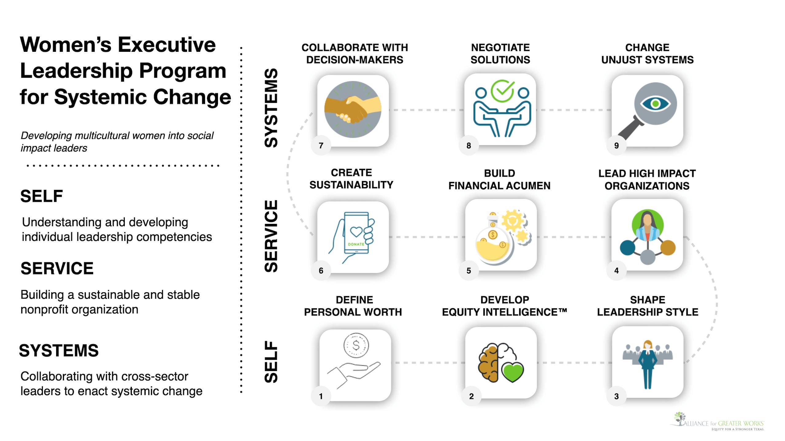 womens-executive-leadership-program-slide-compressed